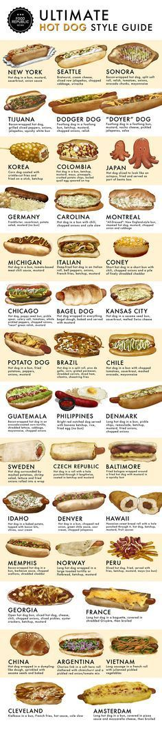 Just because I didn't know Michigan had a hot dog style. 40 different, delicious ways to eat hot dogs. The ultimate hot dog style guide! Cooking Tips, Cooking Recipes, Cooking Classes, Pasta Recipes, Dog Recipes, Wrap Sandwiches, Types Of Sandwiches, Food Truck, Food Hacks