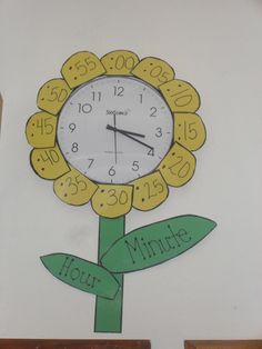 My clock in my classroom!  It really helps the kids when they learn time!