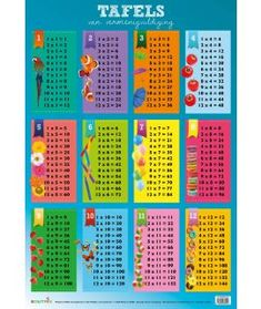 Educatieve posters - Deltas Print Poster, Periodic Table, Posters, School, Multiplication Tables, Drawing For Kids, Periodic Table Chart, Periotic Table, Poster