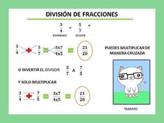 Elementos de las Fracciones con Suma, Resta, Multiplicación y División   AULA VIRTUAL PRIMARIA
