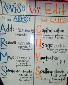 Differentiating between revising and editing anchor chart. PHOTO CREDIT Highla - Editing Social Posts - Online edit images - - Differentiating between revising and editing anchor chart. PHOTO CREDIT Highland Fourth Grade Writing Strategies, Writing Lessons, Teaching Writing, Writing Skills, Writing Activities, Writing Process, Math Lessons, Editing Writing, High School Activities