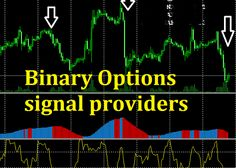 Binary Signals are generated with the use of certain Software & Technology and these are developed by Binary Options Signal Providers. Top of them are listed