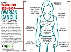 10 Early Warning Signs of Ovarian Cancer Ev ery Woman Should Know