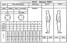 Image result for sniper log book pdf