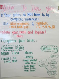 anchor charts for math, writing, reading, classroom management, social studies… Teaching Social Studies, Teaching Writing, Teaching Strategies, Teaching Resources, Math Writing, Writing Skills, Teaching Ideas, Writing Ideas, Notetaking Strategies