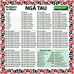 Numbers in Māori from and large numbers - Ngā Tau Hawaiian Tribal Tattoos, Samoan Tribal Tattoos, Thai Tattoo, Maori Tattoos, School Resources, Teaching Resources, Maori Songs, Maori Symbols, Cross Tattoo For Men