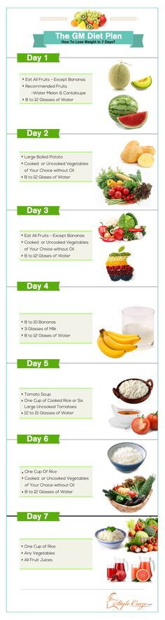 GM Diet Plan – 7 Day Meal Plan For Fast Weight Loss, Benefits & Risks. The GM Diet Plan: How to lose weight in just 7 days? > Weight Loss Meal Day Gm Diet Plan – If day diet plan for weight loss – Diet for losing weight diet plan that you can use today! Fast Weight Loss, How To Lose Weight Fast, Losing Weight, Weight Gain, Body Weight, Fat Fast, Lose Fat, Weight Loss Diets, Loose Weight Meal Plan