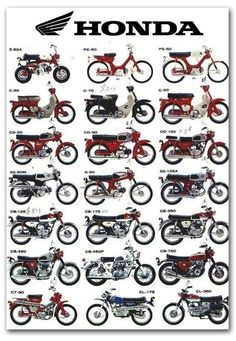 Vintage Motorcycles Classic eclectic interiors, mid-century homes, decor inspiration, homestyling, Stacy Reynaud - source See more vintage Honda motorbikes from the archives here . Honda Cub, Vintage Honda Motorcycles, Honda Bikes, Cool Motorcycles, Kawasaki Motorcycles, Motorcycle Posters, Motorcycle Types, Motorcycle Helmets, Women Motorcycle