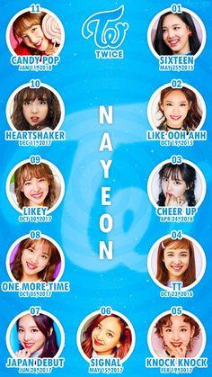 #NAYEON! Twice Mv, Twice Once, Twice Kpop, Extended Play, Twice Names, Nayeon Twice, Twice Sana, Tzuyu Twice, Dahyun