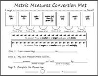 1000 images about measurement on pinterest metric conversion metric system and measurement. Black Bedroom Furniture Sets. Home Design Ideas
