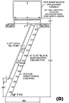 for 2nd flr guest area -Ships Ladder - Carpentry - Contractor Talk