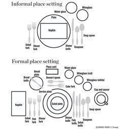 Fine Dining Etiquette     Girls  please meet social etiquette and good  mannersPlace Setting Template for Seven course meal   Food   Pinterest  . Fine Dining Table Service Rules. Home Design Ideas
