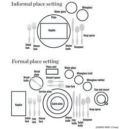 Formal Dinner Setting etiquette tips for party guests | etiquette, dining etiquette and