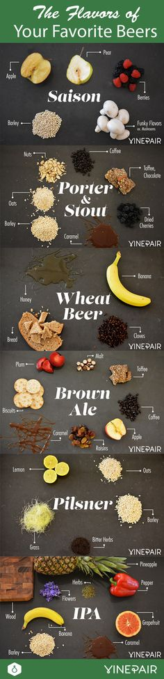 The Flavors of Your Favorite Beers Visualized Porter Stout IPA Brown Ale Wheat Beer and Saison Beer Brewery, Home Brewing Beer, Beer Bar, Homebrew Recipes, Beer Recipes, Coffee Recipes, Beer Infographic, Craft Bier, Beer Pairing