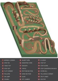 Motocross Tracks, Motocross Gear, Dirt Bike Track, Dirt Bikes, Step Up 3, Flat Track Racing, Ski Jumping, Best Track, Motosport