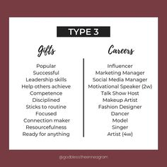 Finishing up this series with the Feeling Center, Types and We have a list of their Gifts and Talents and the Careers we think… Personality Psychology, Psychology Facts, Personality Types, Enneagram Type 3, Enneagram Test, Infp, Nerd, Libra Facts, Thing 1