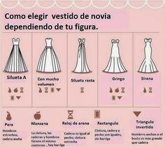 OneLove Wedding Planner: El Vestido de Novia Ideal