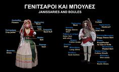Costume of the Mpoules and Genitsaroi of Naoussa, Macedonia Greece