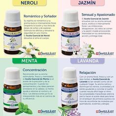 Lose Weight Naturally, Young Living, Doterra, Essential Oils, Personal Care, Health, Yoga, Live, Ideas
