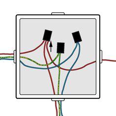 Fiche électricité pour tirer des fils depuis une boîte de dérivation – Fiche bricolage proposée par BricoleurDuDimanche.com