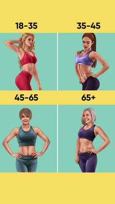 BetterMe: Home Workout & Diet Back Fat Workout, Hip Workout, Workout Videos, Fitness Tips For Women, Fitness Workout For Women, Fitness Workouts, Mundo Fitness, What Is Health, Anaerobic Exercise