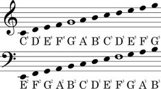 musical symbol definitions | Treble and bass clefs shown with names of the notes .