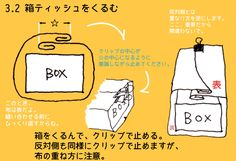 新!とっても簡単なティッシュボックスケースの作り方。BOXティッシュ カバー 箱ティッシュ | halu stamp FACTORY Box Art, Diy And Crafts, Sewing, Handmade, Index Cards, Japanese Language, Hand Made, Needlework, Sew