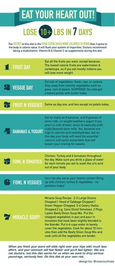 8 bananas in one day? That much potassium is NOT good for you, especially if you don't regularly eat bananas. Potassium imbalances are HUGE instigators of cardiac problems. Please, be careful and do your homework when looking at these short, quick-fix diets. Making healthy choices and creating healthy habits always keeps those pounds off in the long run anyway.