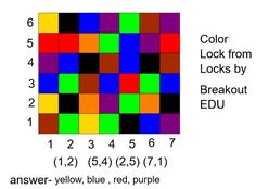 Thank you Brian Lewis for this color code diagram.