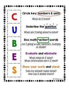 """CUBES is a strategy for solving math word problems. You can use it as an anchor chart or put it into a math journal for quick reference.C = Circle key numbers and unitsU = Underline the questionB = Box math """"action"""" wordsE = Evaluate and eliminateS = Show your work and check Please leave feedback if you download :) If you have any questions or suggestions, email me at vanlam.luu@gmail.com."""
