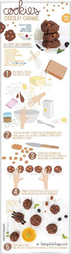 Cookies chocolat caramel au thé - Recette Petits Béguins Cookie Desserts, Sweet Desserts, Sweet Recipes, Dessert Recipes, Cooking Time, Cooking Recipes, Biscuit Cookies, Food Illustrations, Diy Food