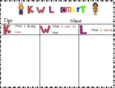How To Use A Kwl Chart For Preschool Learners  Ppcd Teacher