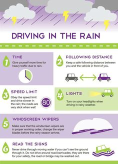 Tips for driving in the rain – by OUTsurance keep safe, protects you and your car and don't take chances! Tips for driving in the rain – by OUTsurance keep safe, protects you and your car and don't take chances! Driving Test Tips, Driving Safety, Driving Signs, Driving Rules, Road Safety Tips, Driving Theory, Drivers Ed, Drivers Permit, Car Care Tips