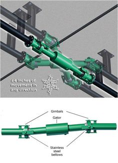 "Seismic Gator joint - Absorbs ±4"" movement in all directions - Designed to protect engineered piping systems crossing a building's seismic joint. Connections: Flange, groove and weld Maximum Working Pressure: 150 psi"