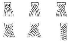 How to DIY 4 Strand, 5 Strand and 6 Strand Flat Braiding – Basic   Get all diagrams below =>                4 strand flat braiding      ...