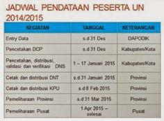 Pengumuman Batas Akhir Penjaringan Siswa UN 2014-2015 Tingkat Pendidikan Menengah - InfoNET