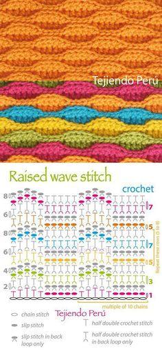 Raise stitch patterns