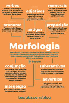 Study Motivation Quotes, School Motivation, Mental Map, Portuguese Language, Study Planner, Study Hard, Study Inspiration, Study Notes, Student Life