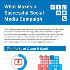 Infografica con consigli e suggerimenti per creare una campagna di #socialmediamarketing efficiente ed efficace. #myweb #terni #mywebstudio
