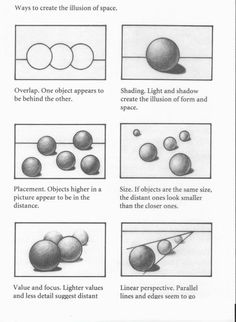 Students will: Listen to teacher as she demonstrates the technique of shading the sphere. Clearly articulate the the art of shading by using the proper vocabulary. Summarize their art work. High School Art, Middle School Art, Chiaroscuro, Drawing Lessons, Art Lessons, Drawing Techniques, Elements Of Art Space, Classe D'art, Art Handouts