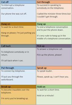 Important phone, telephone phrasal Verbs you need to know - learn English, communication, vocabulary, english English Idioms, English Vocabulary, English Grammar, English Language, English Writing, English Tips, English Lessons, Learn English, English Class