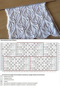 Lace Knitting Stitches, Lace Knitting Patterns, Knitting Charts, Lace Patterns, Knitting Designs, Knitting Yarn, Free Knitting, Stitch Patterns, Mens Hat Knitting Pattern