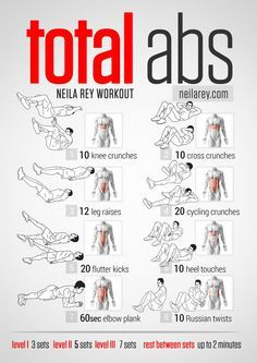 Total Abs Workout (lower abs, upper abs, obliques, rectus abdominal) -- Knee crunches, Cross crunches, Leg raises, Cycling crunches, Flutter kicks, Heel touches, Elbow plank, Russian twists
