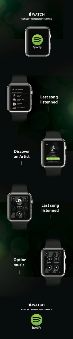 Concept redesign interface Spotify iWatch on Behance