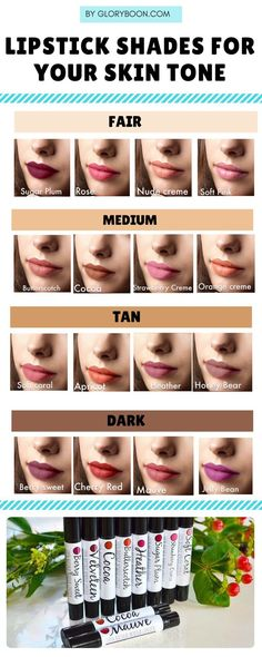 Ever thought about how to pick lipstick for your skin tone? Green Lipstick, Lipstick Shades, Lipstick Colors, Lip Colors, Nude Lipstick, Dark Complexion, Dark Skin Tone, Lipstick Guide, Colors For Dark Skin