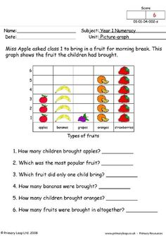Graph Worksheets for Kids Picture Graphs Worksheets – Mreichert Kids Worksheets Picture Graph Worksheets, 3rd Grade Math Worksheets, Subtraction Worksheets, Reading Worksheets, Preschool Worksheets, Array Worksheets, Addition Worksheets, Number Worksheets, Math Activities