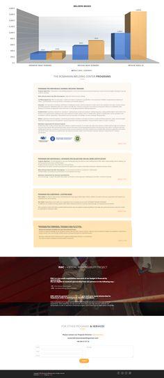 """Romanian Welding Center Centru Roman de Sudare """"Este un centru de formare profesională dedicat sudurii și altor activitati industriale specifice Este un curs de formare in care va puteți inscrie în scopul de a deveni un sudor specializat în tubulatura sau structuri metalice."""""""