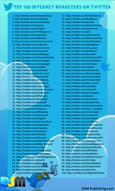 """Top 100 Internet Marketers On Twitter"""