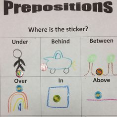I like this activity because there is something concrete there that the students can picture. Students can picture where the sticker was depending on the picture they drew. It would be easier for them to remember the prepositions with the sticker.