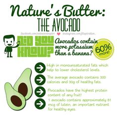 TIP: Nature's Butter, The Avocado